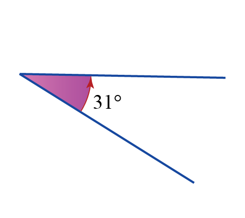 Acute angle geometry: An angle that measures 31 degrees is an example of an acute angle.