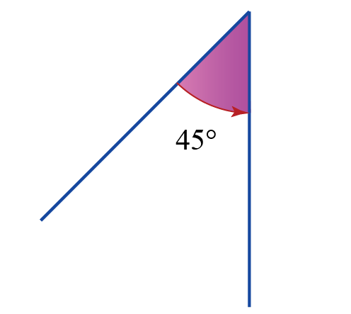 Acute angle geometry: An angle that measures 45 degrees is an example of an acute angle