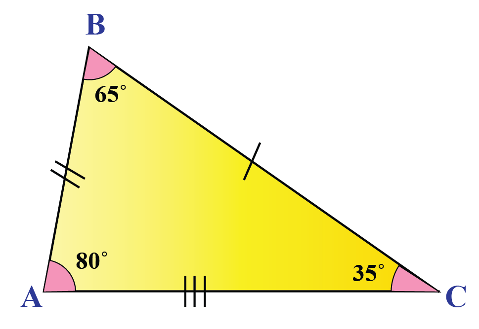 Acute scalene triangle