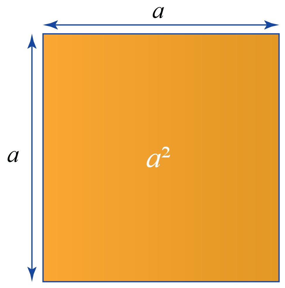 A square of side a is used to derive the algebraic identity a-b the whole square.
