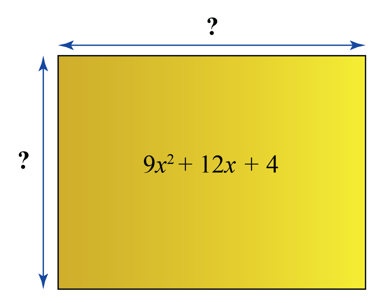 Find the side of the square whose area is  9 x square plus 12 x plus 4.