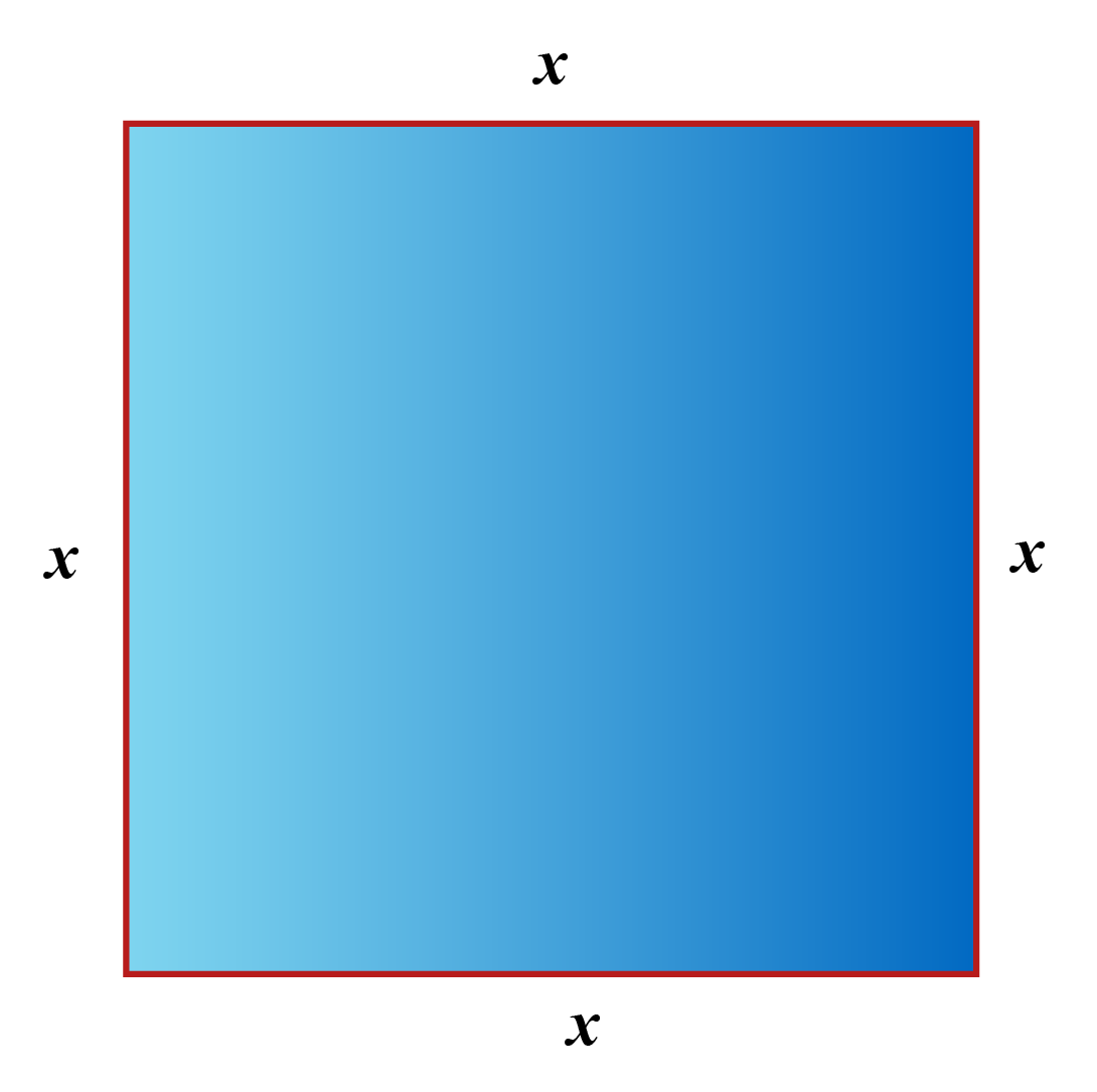 Areas of shapes: area of a square formula
