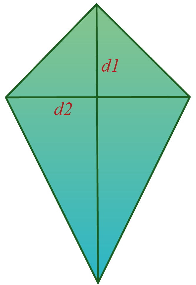Areas of shapes: area of a kite formula