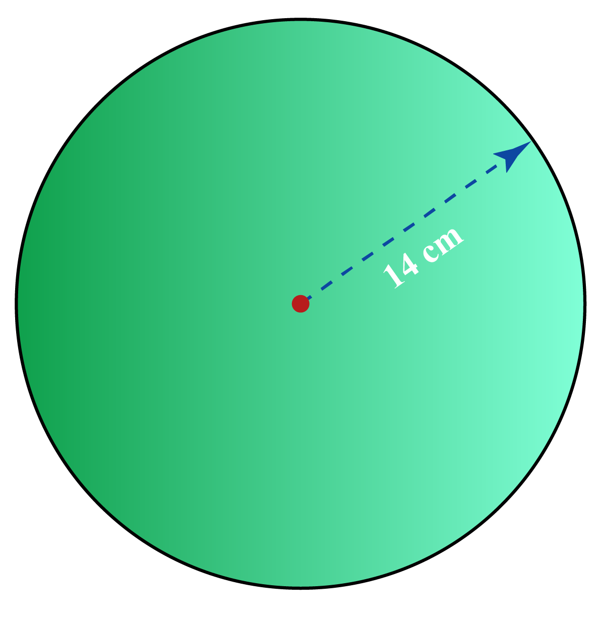 A circle with radius 14 cm is given. Find its area.