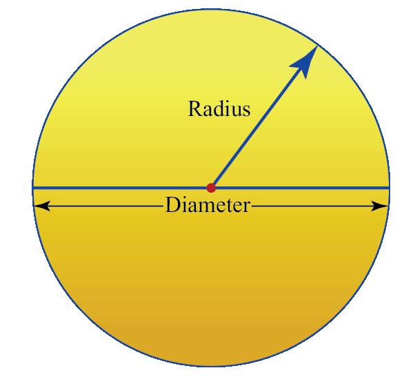 Radius and diameter of the circle