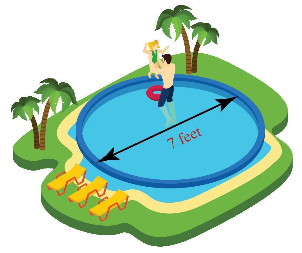 A circular pool of diameter 7 feet