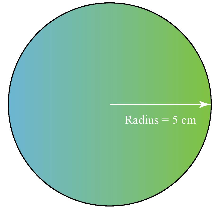 A circle of radius 5 centimeter