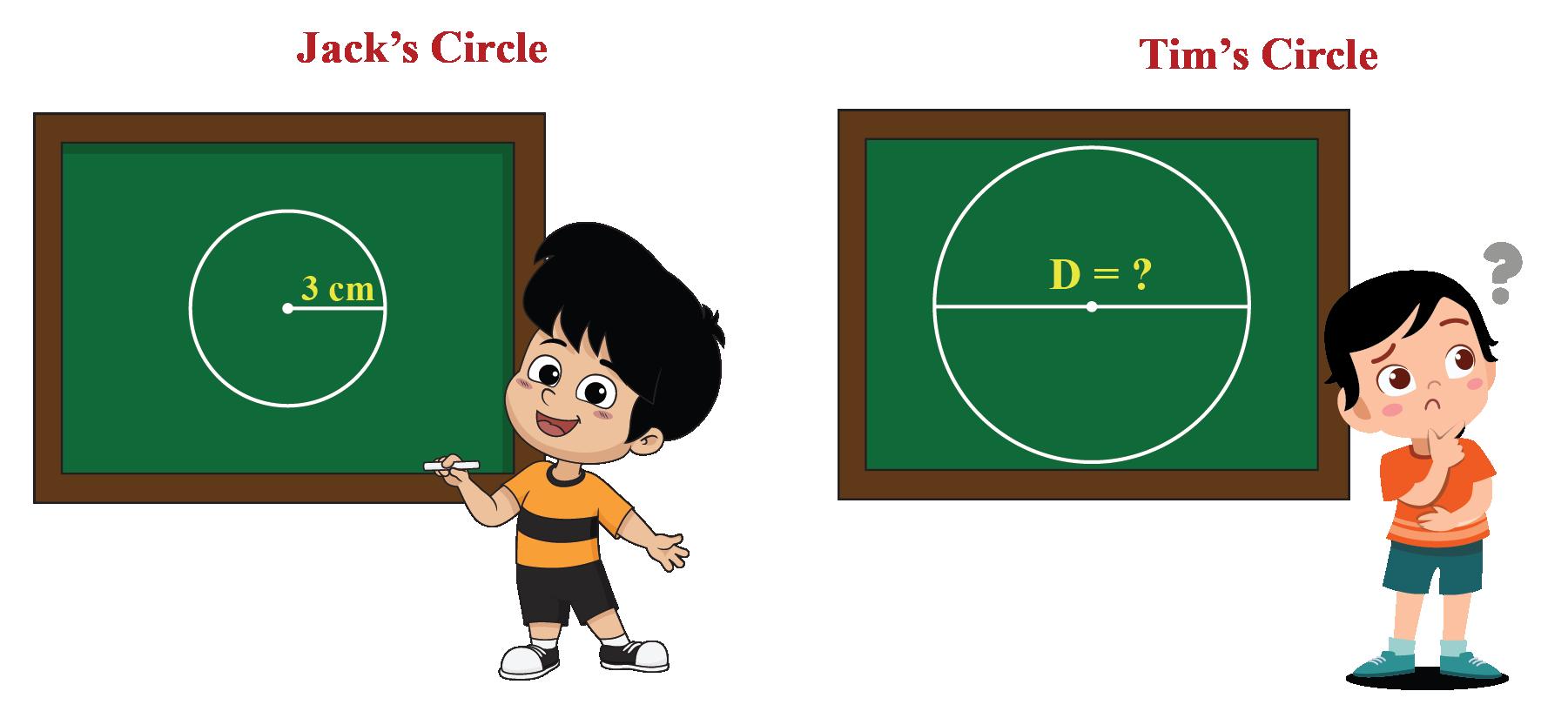 Jack and Tim's circle