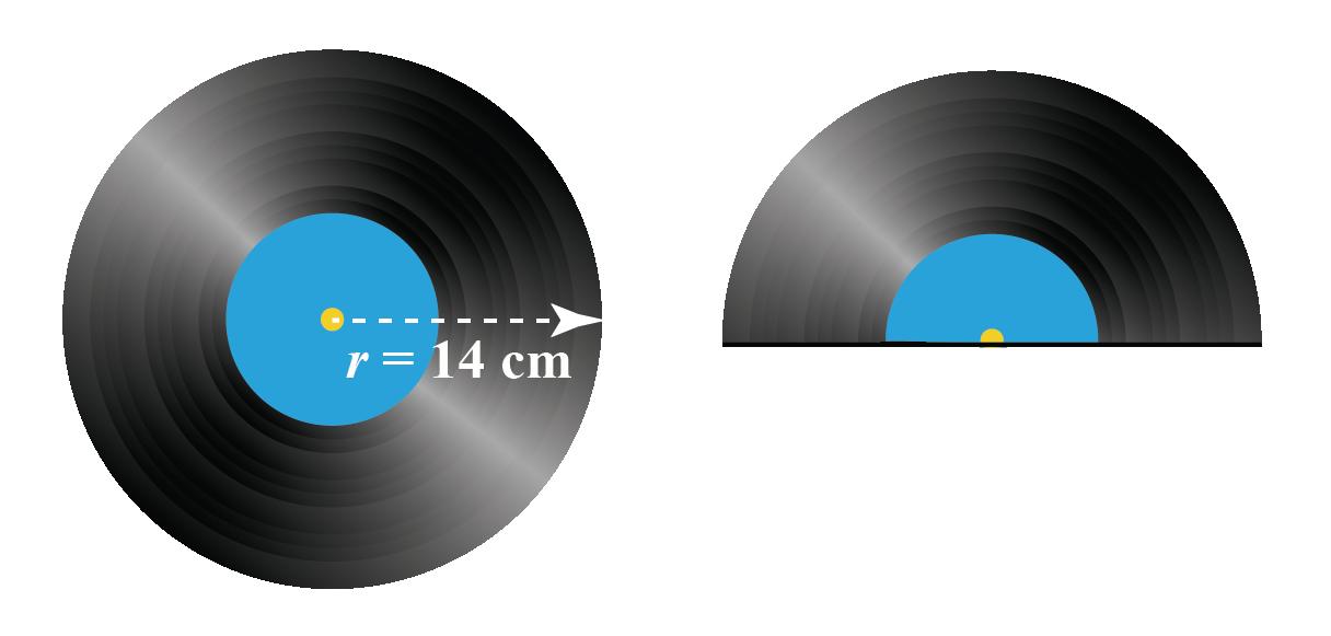 a circular disc of radius 14cm