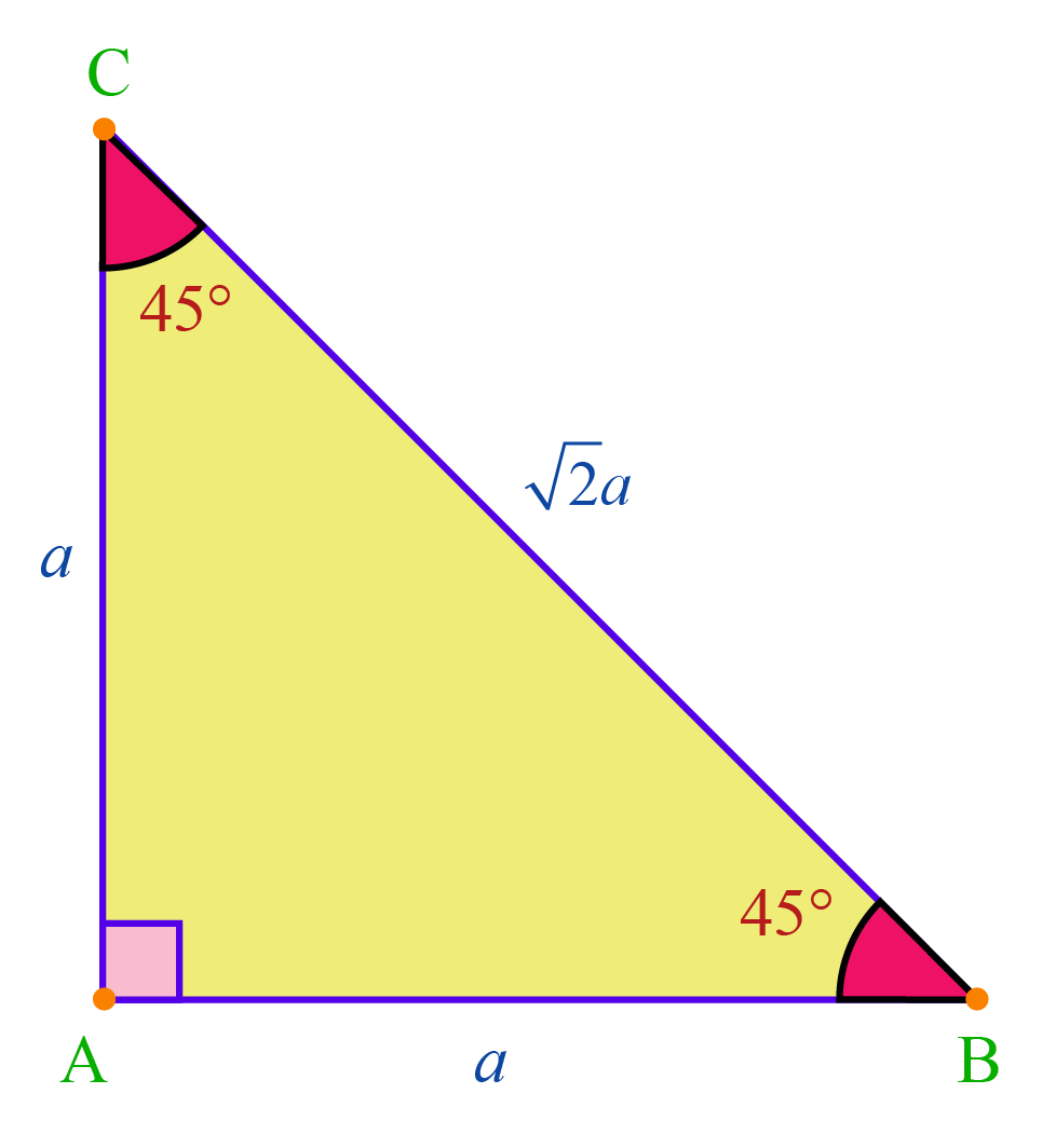 Right isosceles triangle is shown with two equal sides and a hypotenuse.