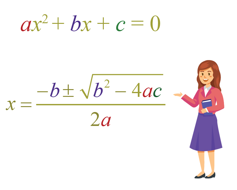 Quadratic formula representation