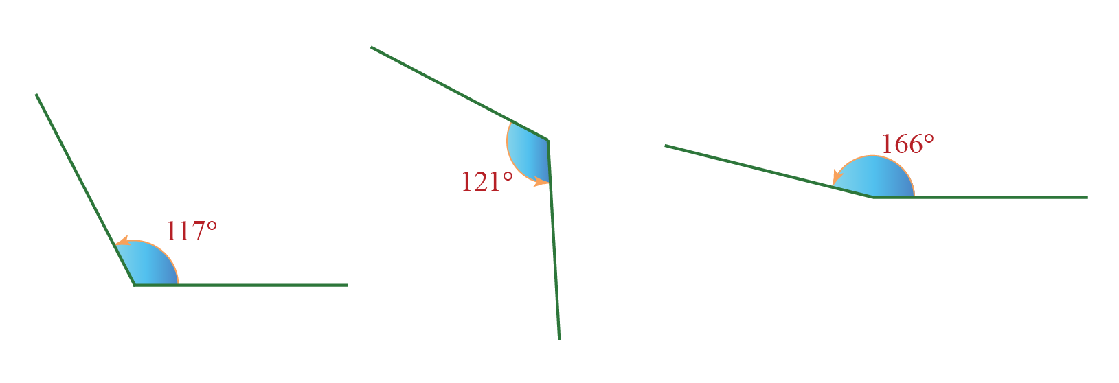 Obtuse angle definition in Math: angles measuring more than 90 degrees and less than 180 degrees