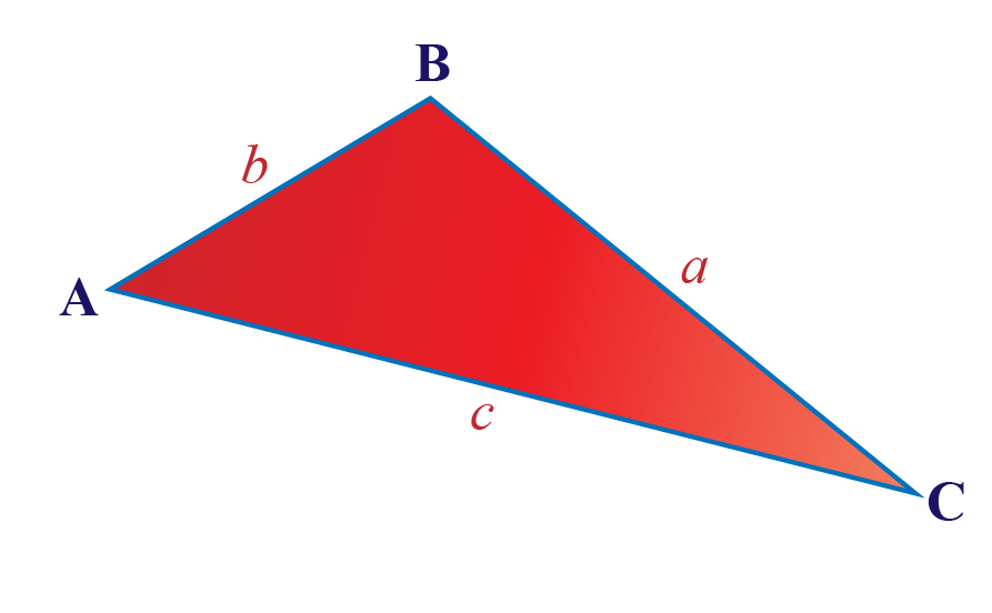 An obtuse triangle with 3 sides a, b, and c