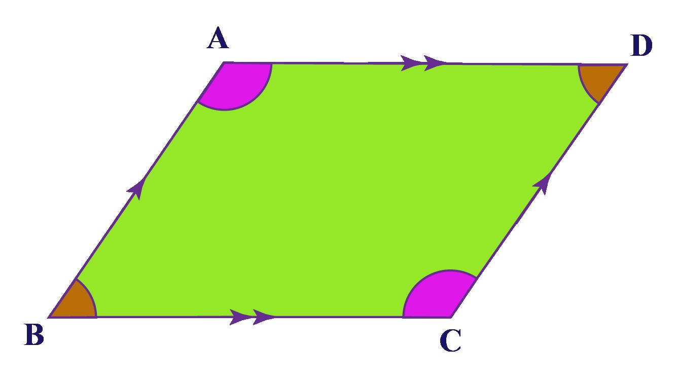 Obtuse Angles of a parallelogram