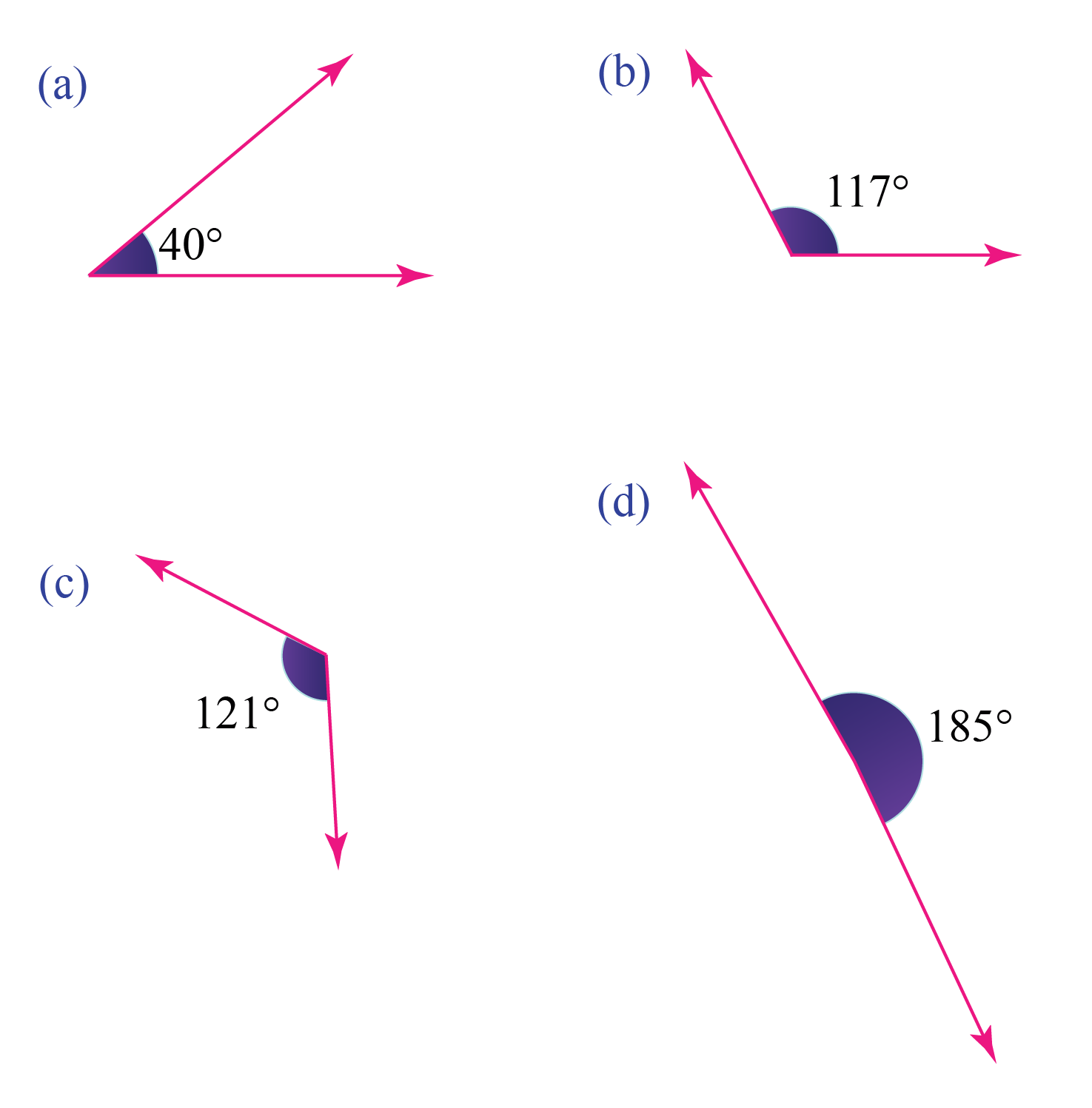 Obtuse angles in math and their measures