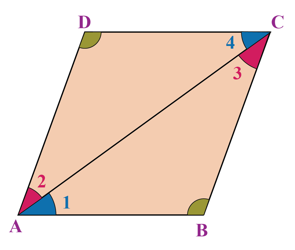 Parallelogram theorems - In a parallelogram ABCD, opposite angles are equal.