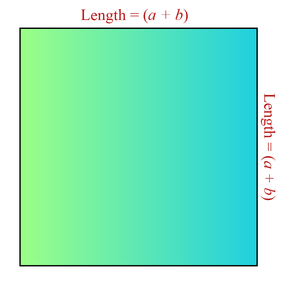 A square of side a plus b