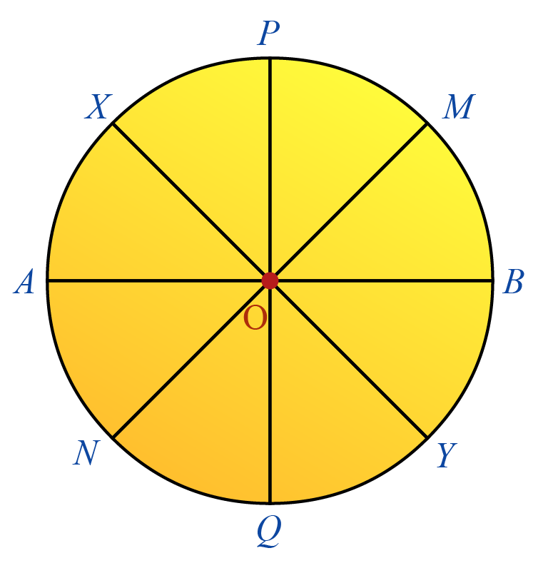 Circle marked with radii