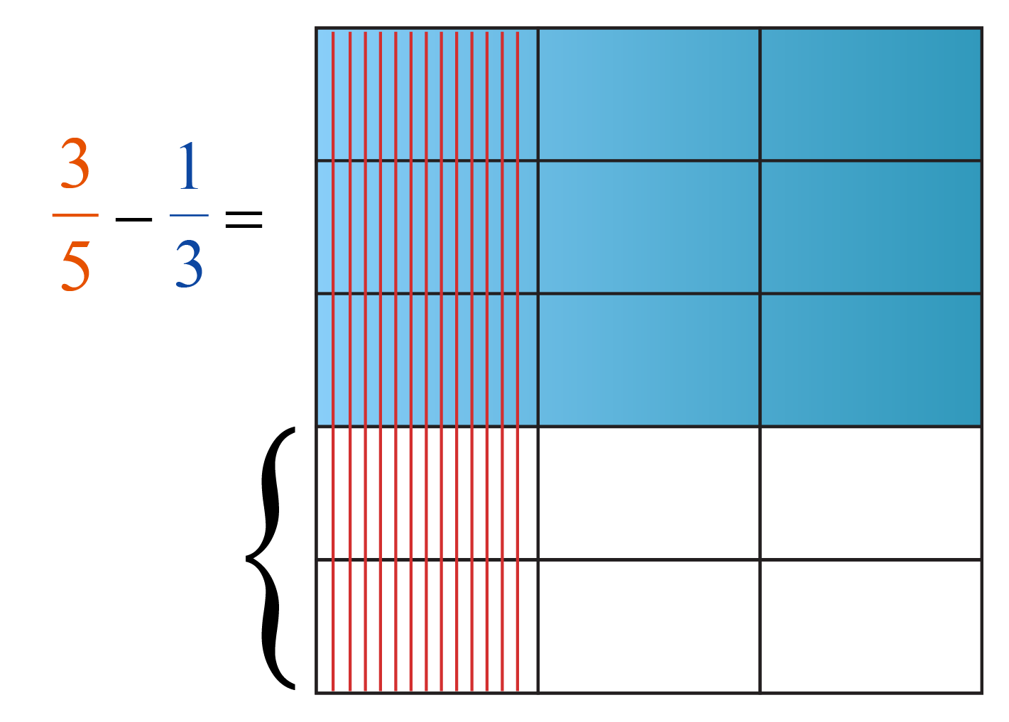 Subtraction of one third from three fifth of a fraction