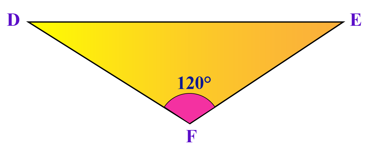 Obtuse angle triangle has one angle that is obtuse.