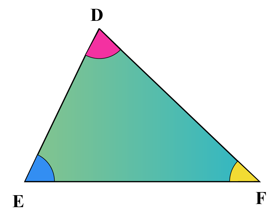 Acute angled triangle has all angles less than 90 degrees.
