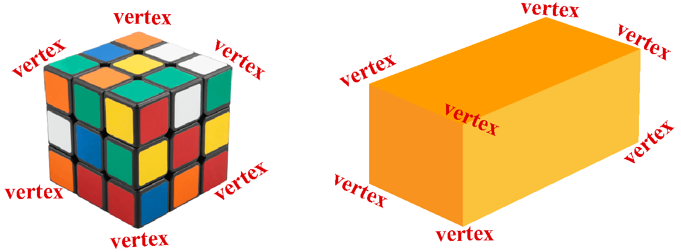 A cuboid is a 3D shape