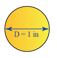 A circle of diameter 1 centimeter
