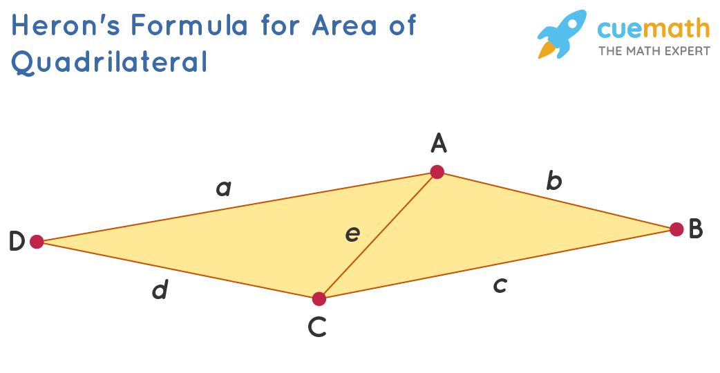 Heron's Formula for Area of Quadrilateral