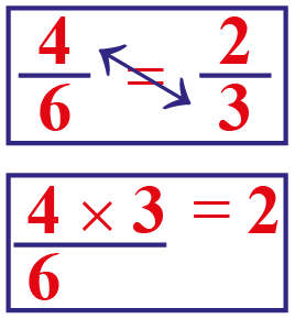 Example of a cross-multiply