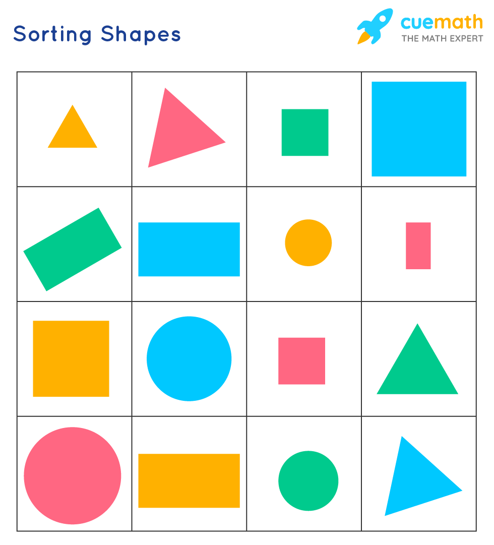 sorting of shapes
