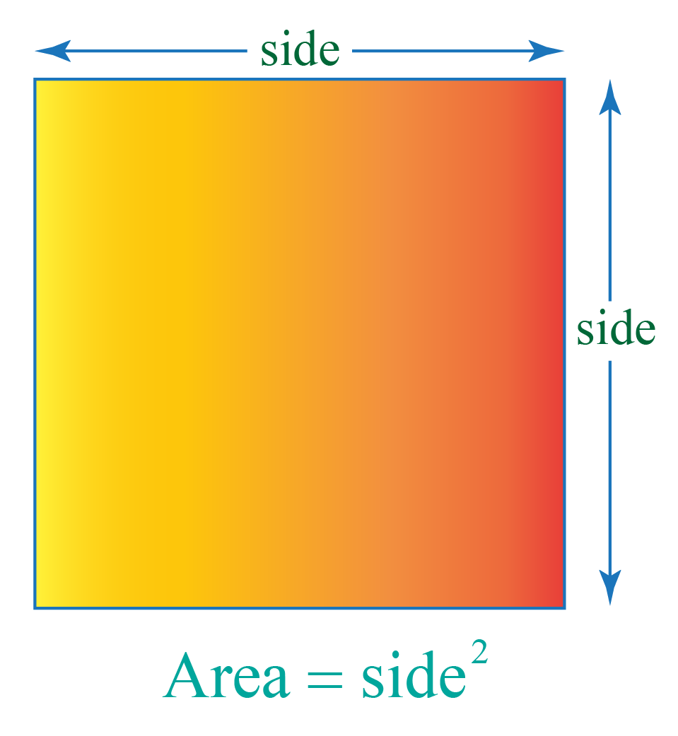 Square tile with sides and showing area of square