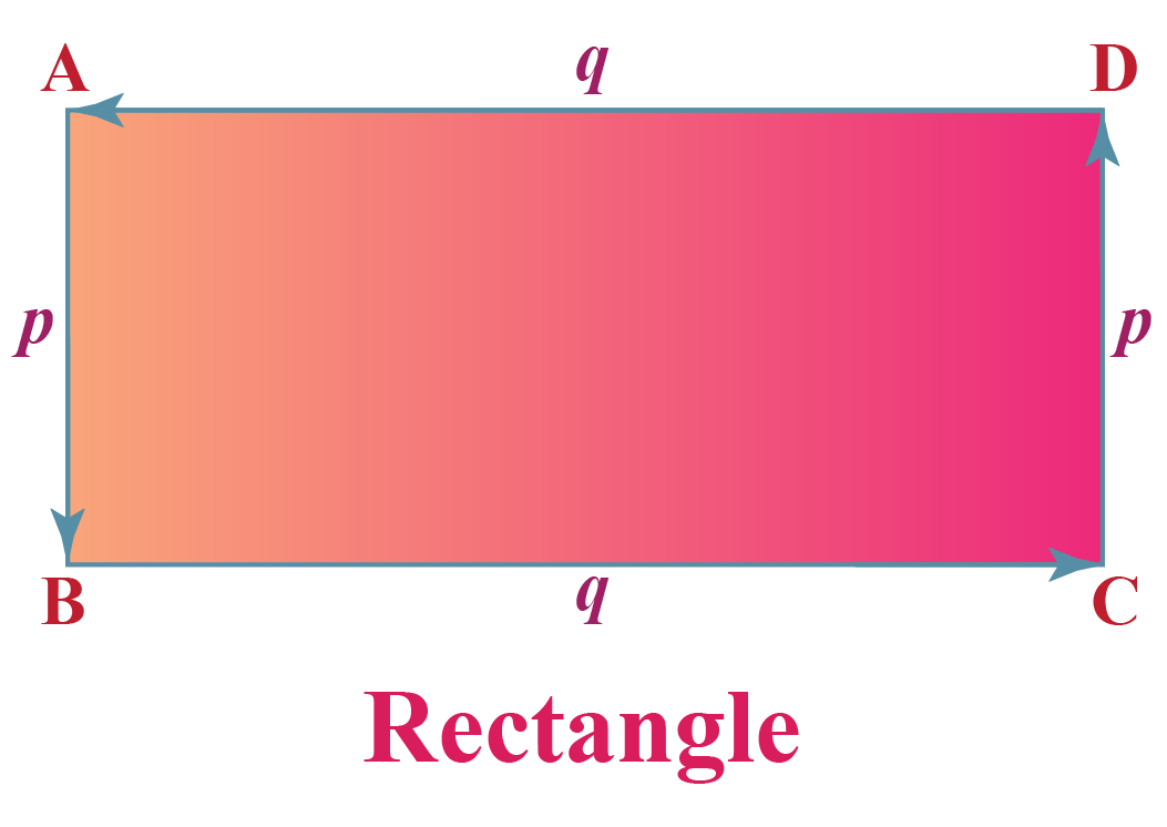 Rectangle ABCD with sides p and q