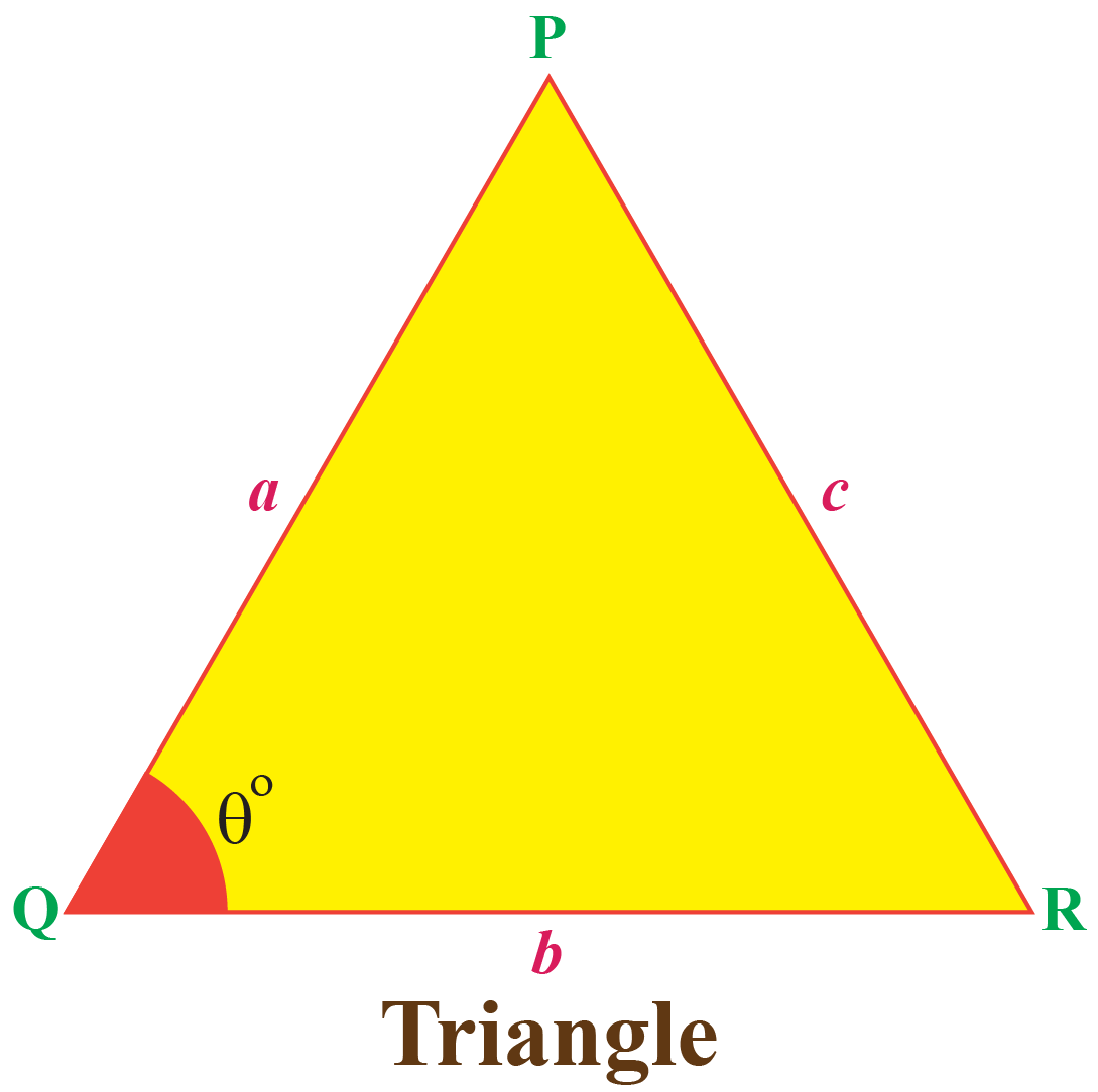 Triangle PQR with sides a, b, and c
