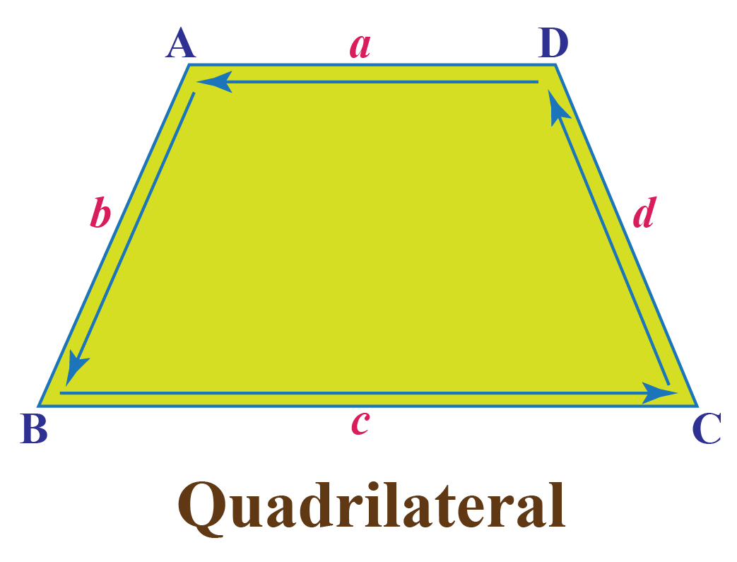 Quadrilateral ABCD with a, b, c, and d as sides