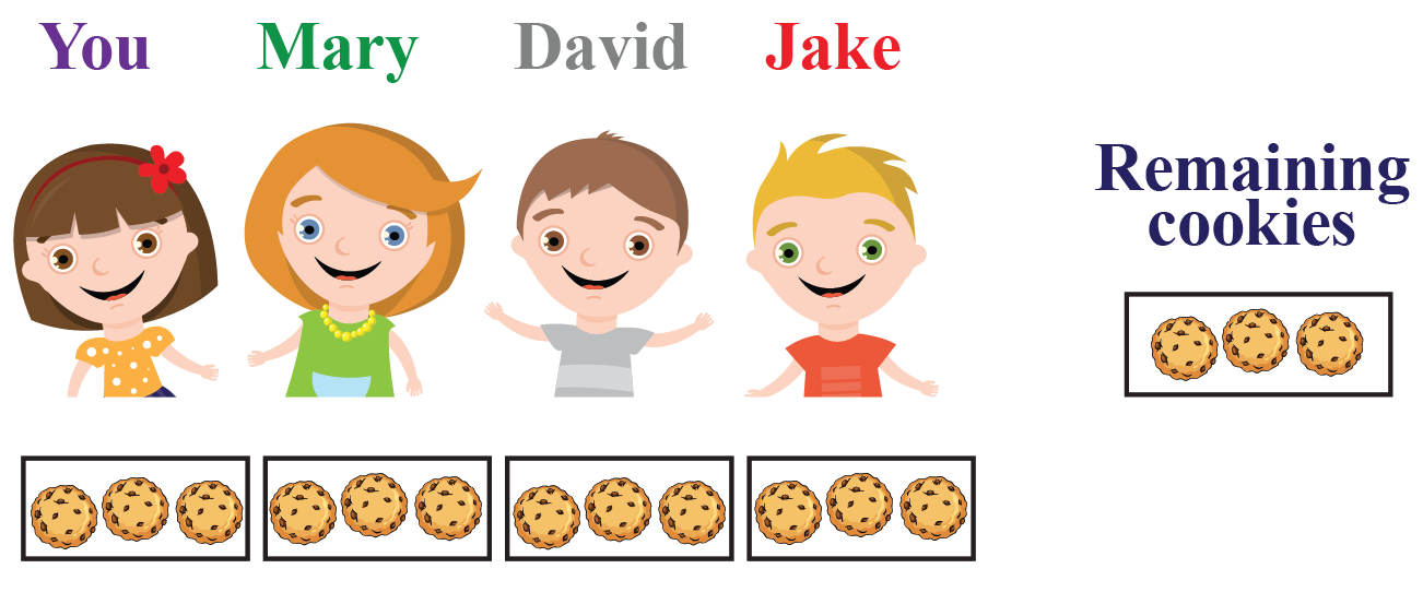 Example of cookies showing remainder