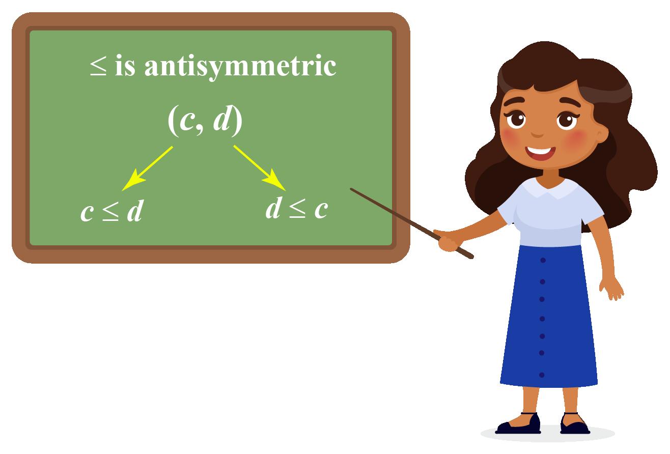 Antisymmetric Relation