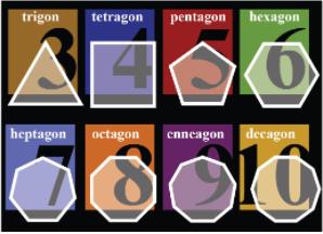 Types of polygon