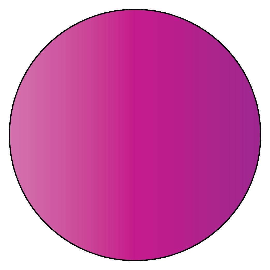 A circle is a 2D shape