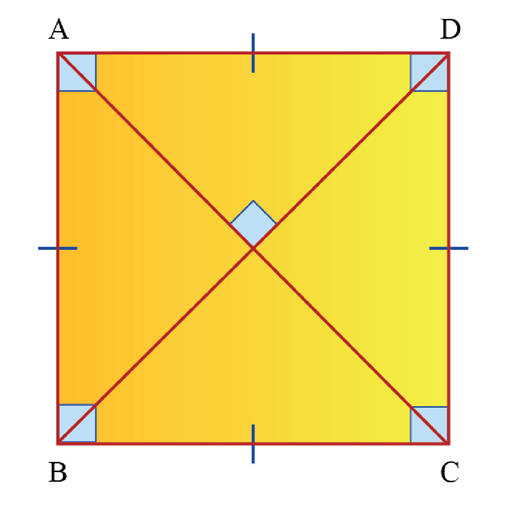 Properties of quadrilaterals: Properties of a square