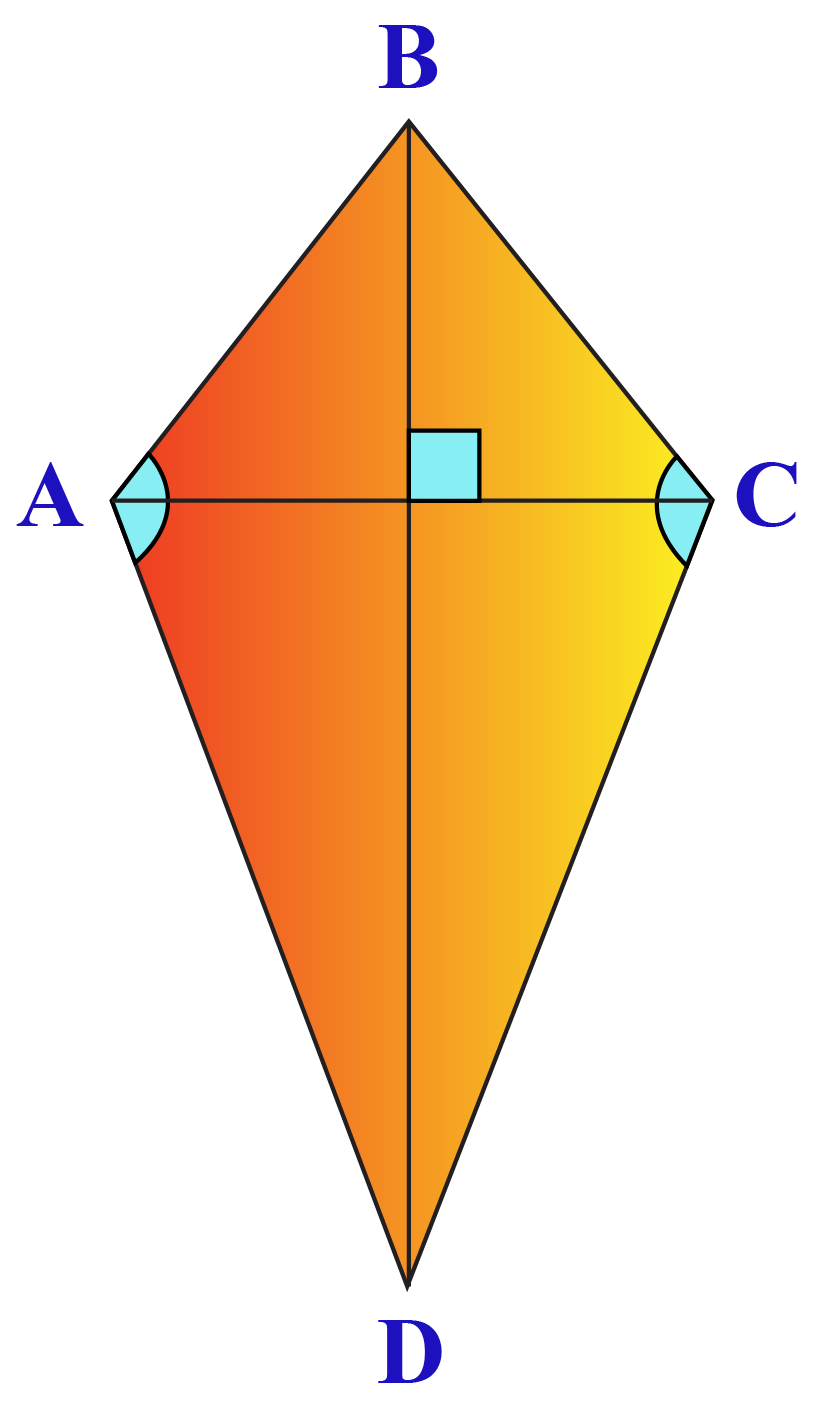 Properties of quadrilaterals: Properties of a kite