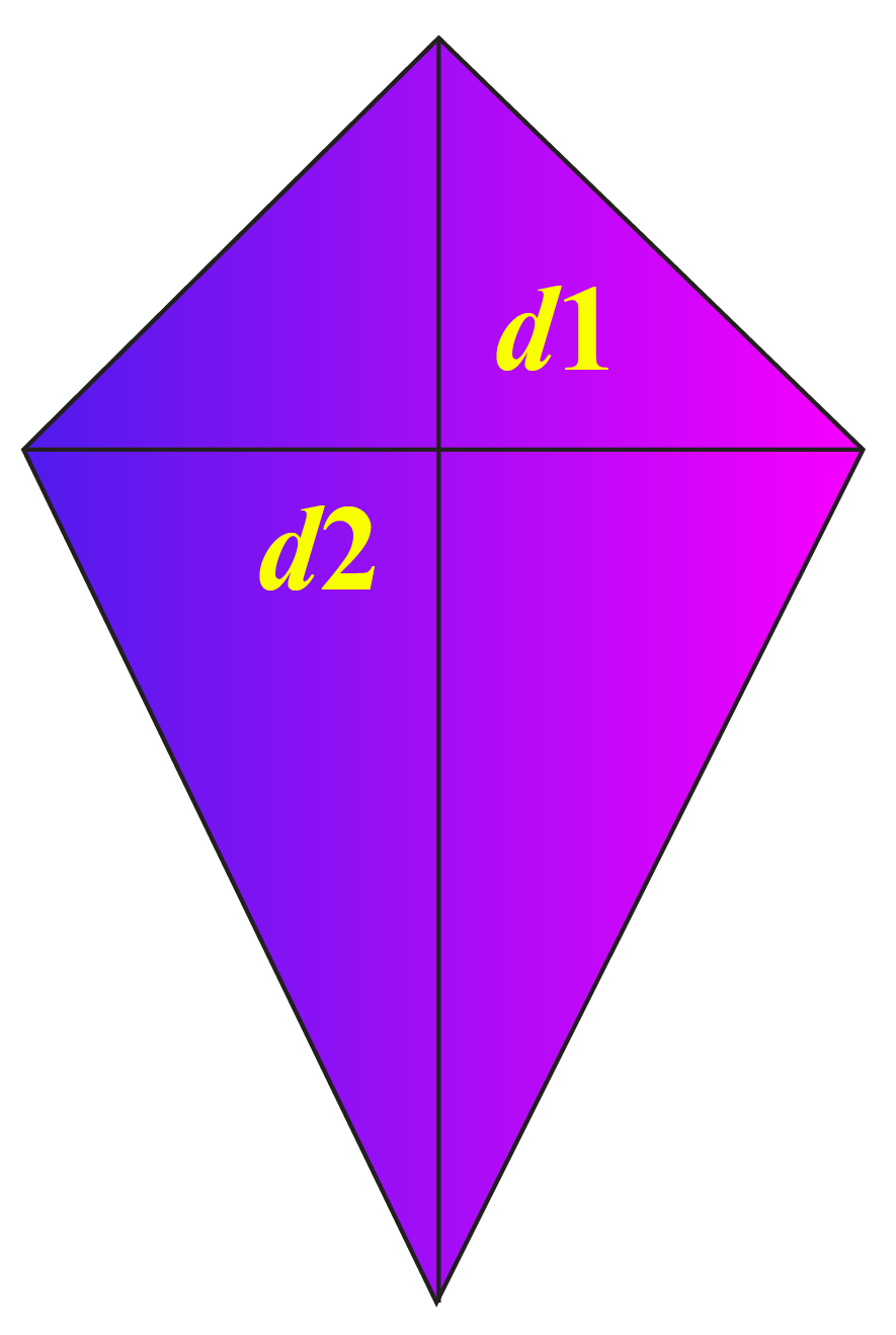 Areas of quadrilaterals: area of a kite formula