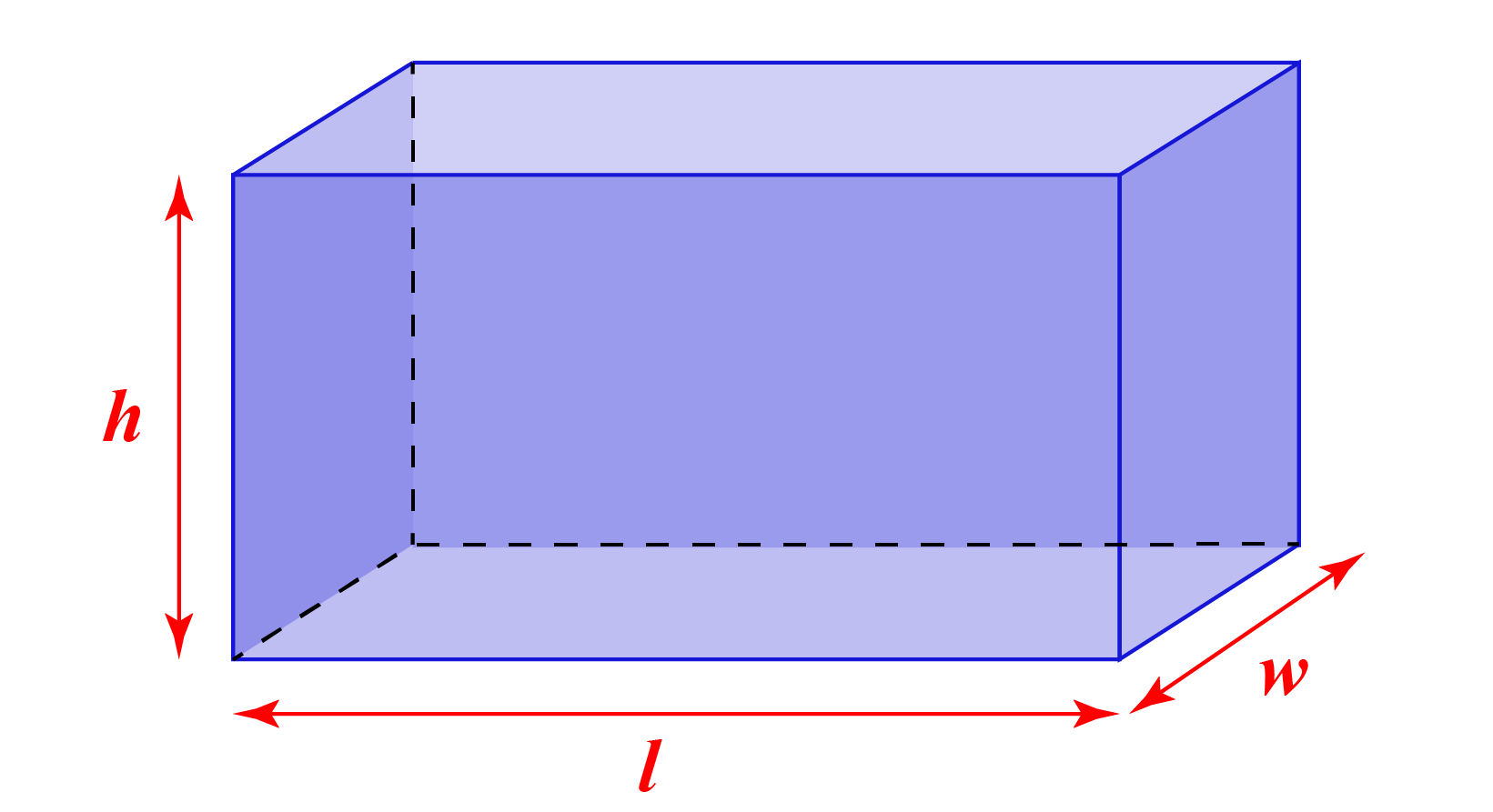 Volume of a Right Rectangular Prism