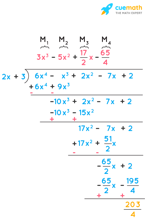 Dividing two polynomials using remainder theorem