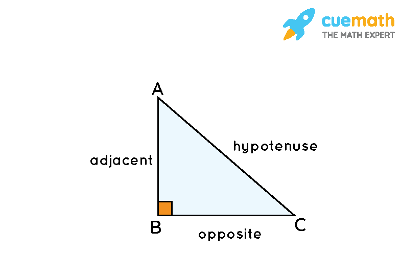 Pythagoras Theorem in Right Angled Triangle ABC