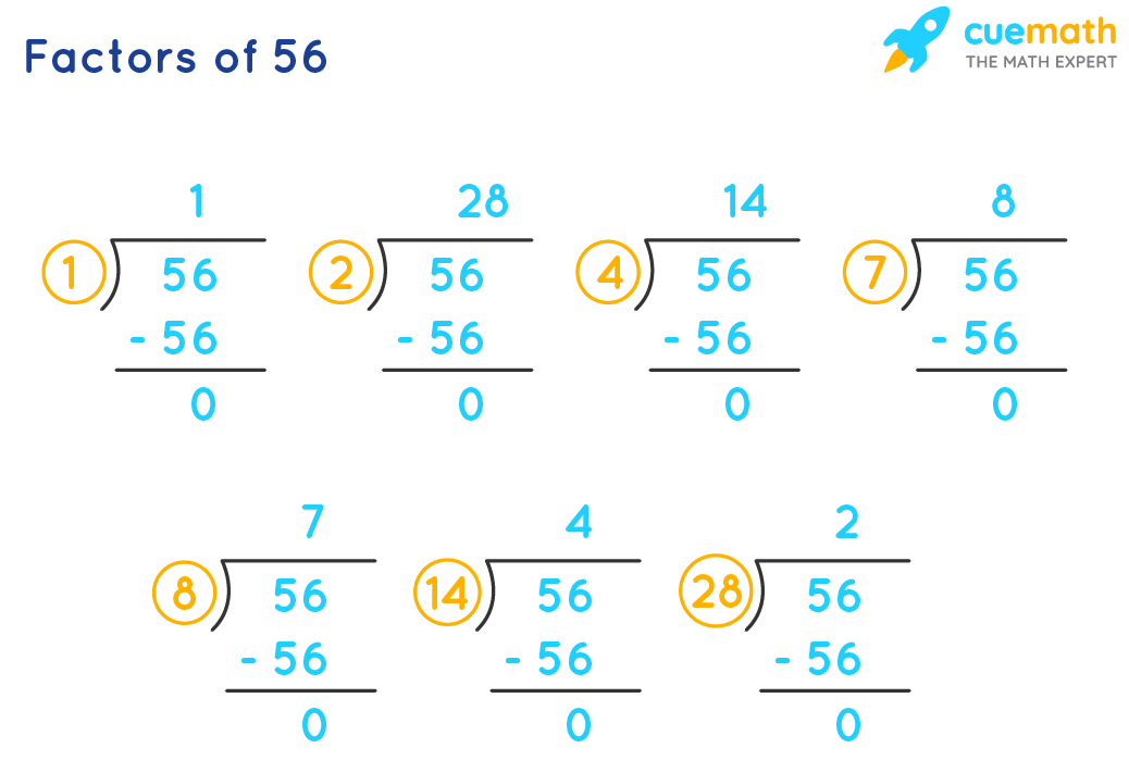 How to calculate the factors of 56