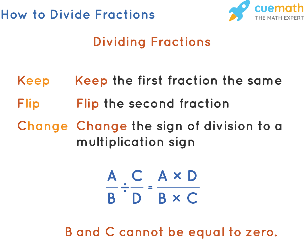 How to divide fractions: Keep flip and change method