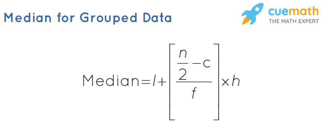 Median for Grouped Data