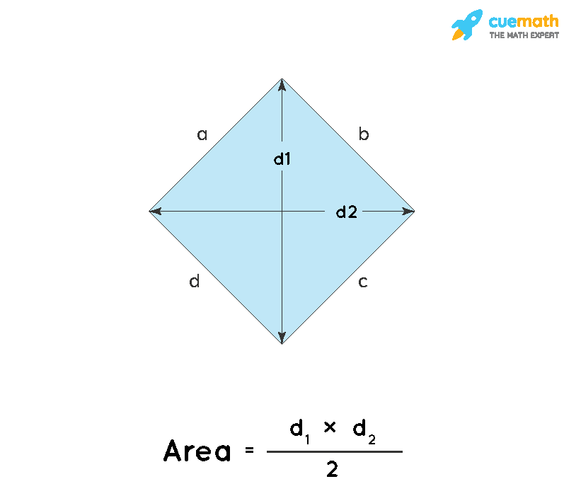 How to find the area of a rhombus with one diagonal and perimeter?