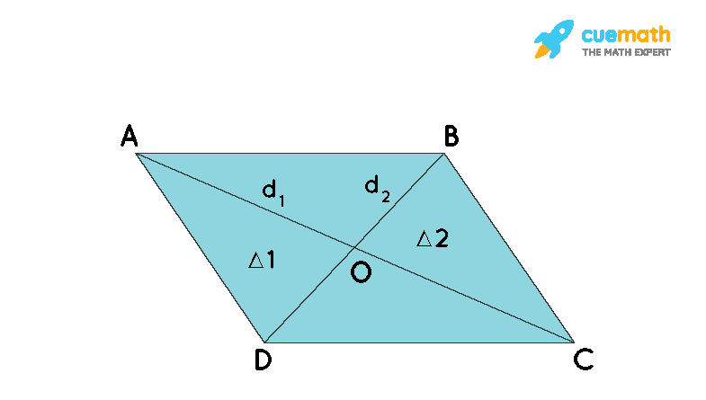 Area of a Rhombus Derivation