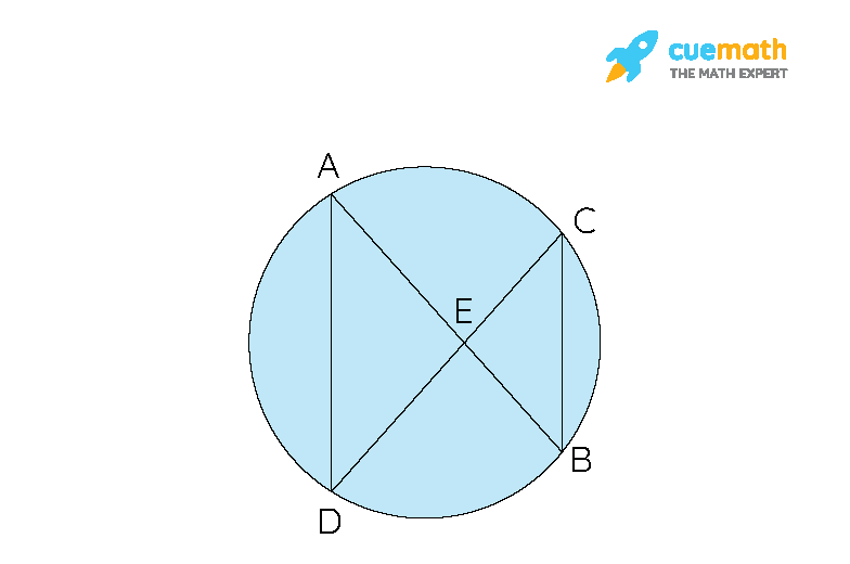 length of the line segments in a circle